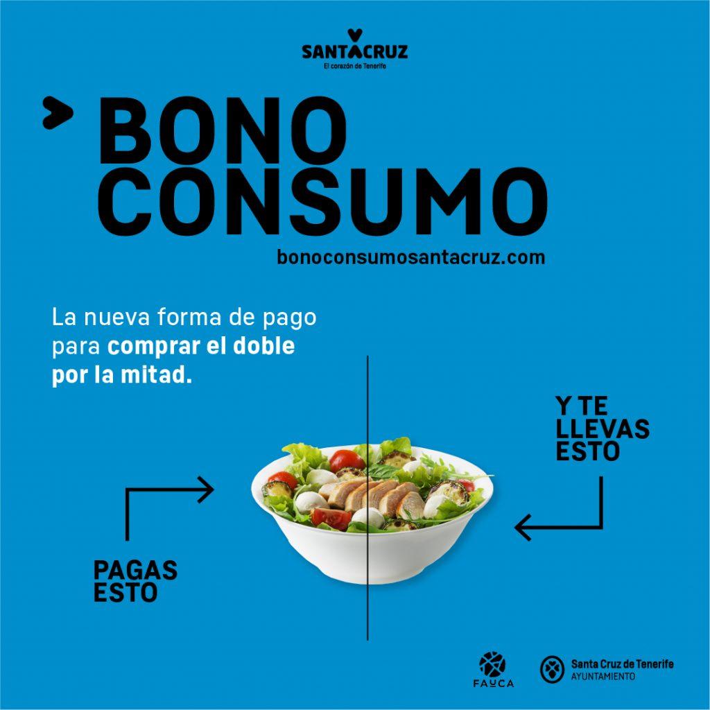 BonoConsumo_Restauración